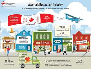 AB-Infographic