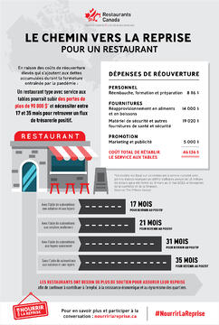 RC-Infographic-Road-Recovery-French-Web