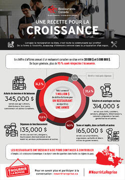 Recipe-for-Growth-Infographic-French-Web