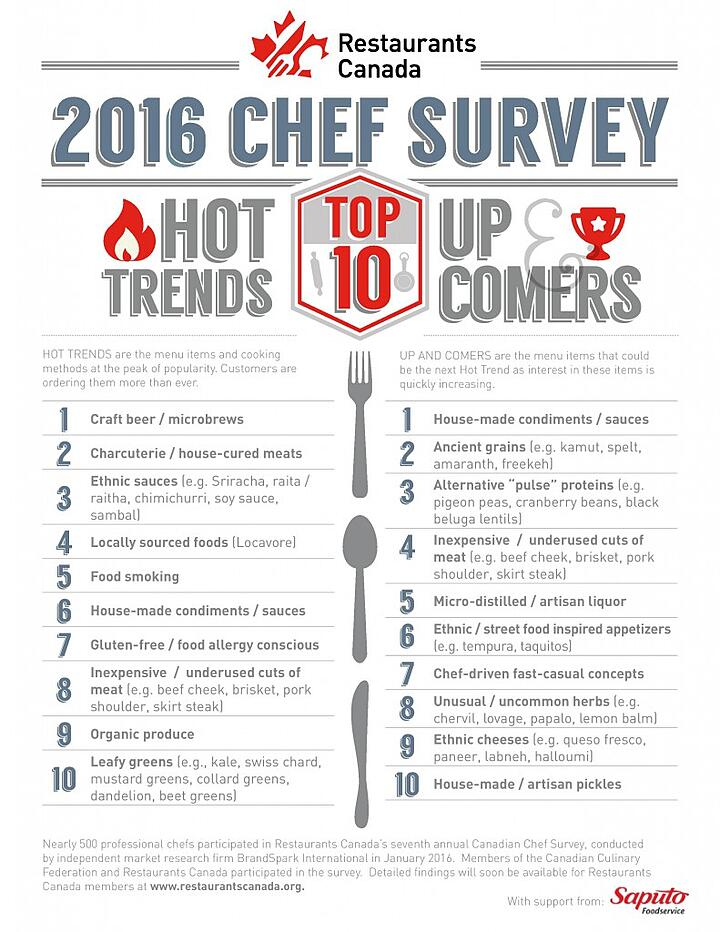 Trends_infographic_2016_EN_V3-page-001-2