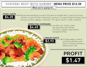 SukiyakiBeef-Infographic